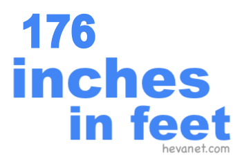 176 inches in feet