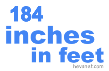 184 inches in feet