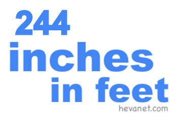 244 inches in feet