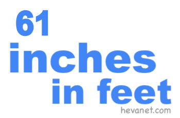 61 inches in feet