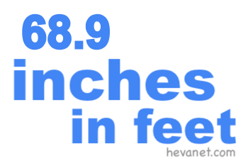 68.9 inches in feet